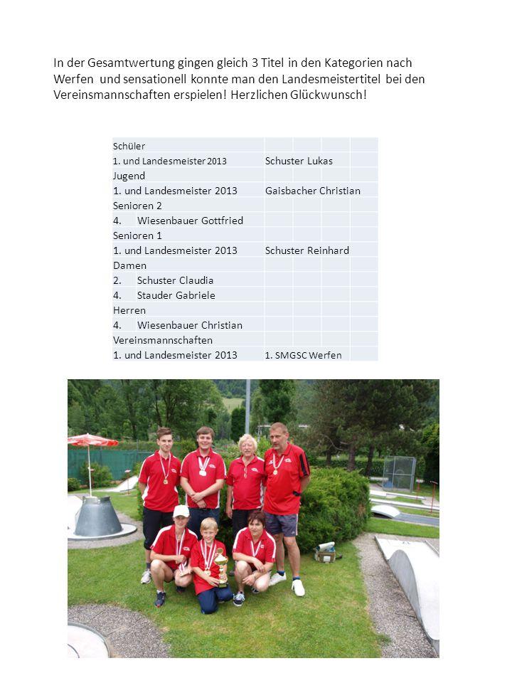 In der Gesamtwertung gingen gleich 3 Titel in den Kategorien nach Werfen und sensationell konnte man den Landesmeistertitel bei den Vereinsmannschafte