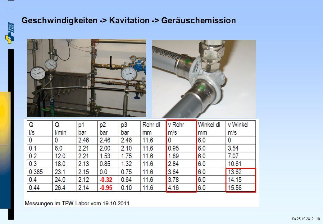 19 Geschwindigkeiten -> Kavitation -> Geräuschemission Sa 25.10.2012