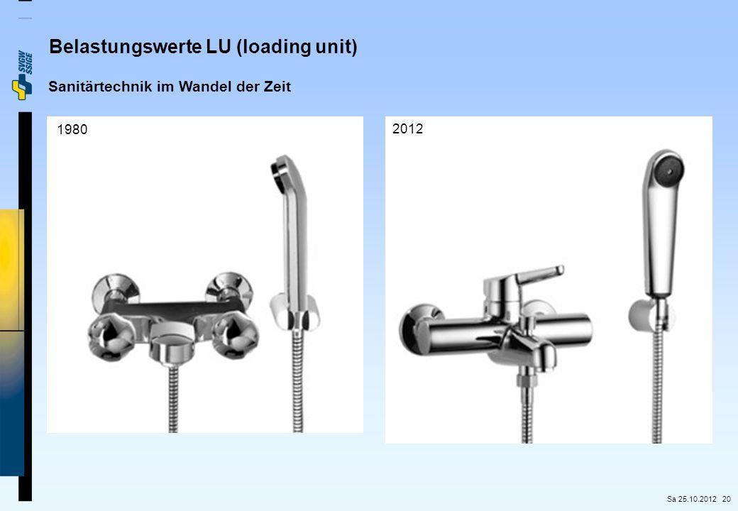 20 Sanitärtechnik im Wandel der Zeit Belastungswerte LU (loading unit) 1980 2012 Sa 25.10.2012