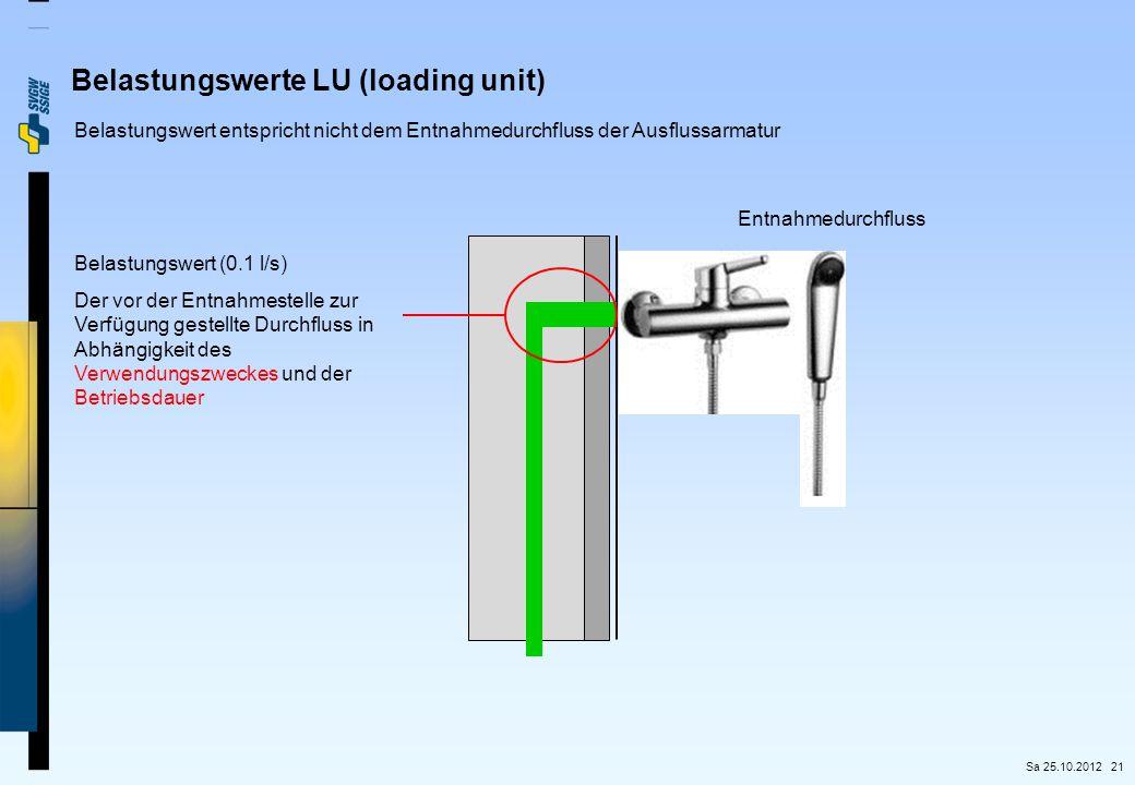 21 Belastungswerte LU (loading unit) Belastungswert entspricht nicht dem Entnahmedurchfluss der Ausflussarmatur Entnahmedurchfluss Belastungswert (0.1