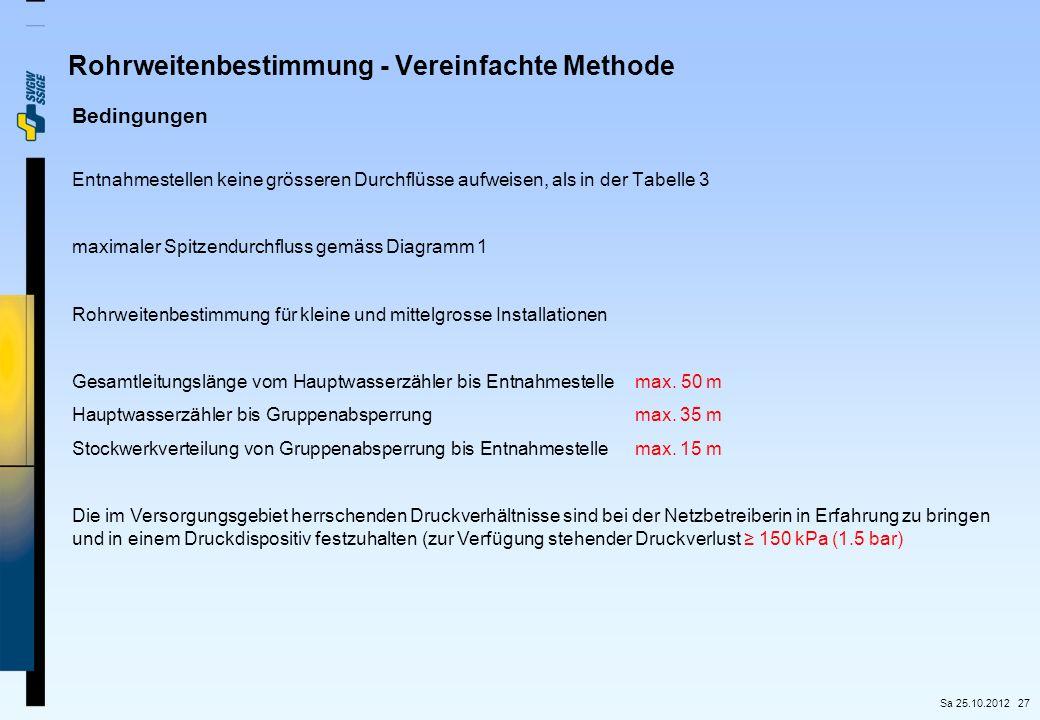 27 Rohrweitenbestimmung - Vereinfachte Methode Entnahmestellen keine grösseren Durchflüsse aufweisen, als in der Tabelle 3 maximaler Spitzendurchfluss