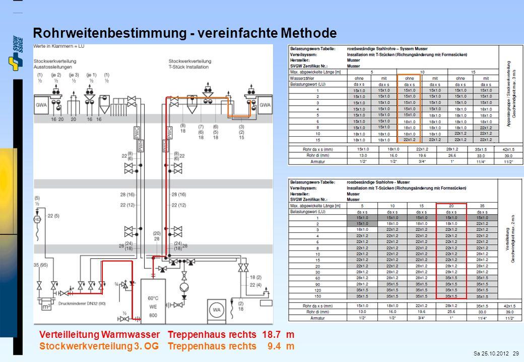 Rohrweitenbestimmung - vereinfachte Methode 29 Verteilleitung WarmwasserTreppenhaus rechts18.7m Stockwerkverteilung 3. OGTreppenhaus rechts9.4m 18 (6)
