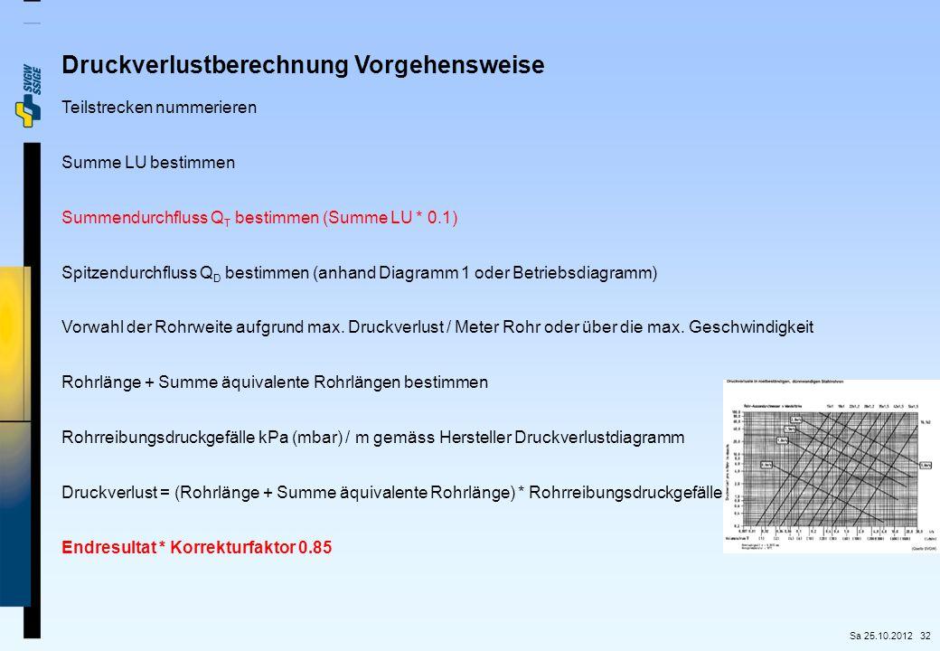32 Druckverlustberechnung Vorgehensweise Teilstrecken nummerieren Summe LU bestimmen Summendurchfluss Q T bestimmen (Summe LU * 0.1) Spitzendurchfluss