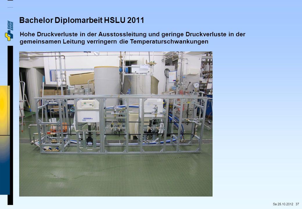 37 Bachelor Diplomarbeit HSLU 2011 Hohe Druckverluste in der Ausstossleitung und geringe Druckverluste in der gemeinsamen Leitung verringern die Tempe