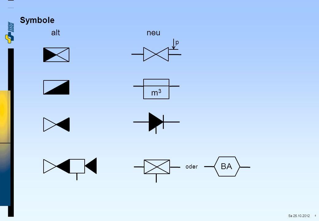 25 Belastungswert-Tabellen Alte BW-Tabellen bezogen sich auf den Rohrwerkstoff Sa 25.10.2012