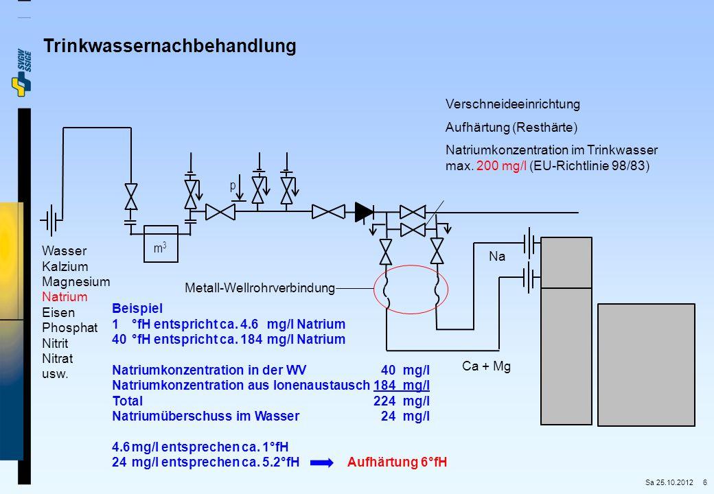6 Trinkwassernachbehandlung Wasser Kalzium Magnesium Natrium Eisen Phosphat Nitrit Nitrat usw. p m3m3 Ca + Mg Na Verschneideeinrichtung Aufhärtung (Re