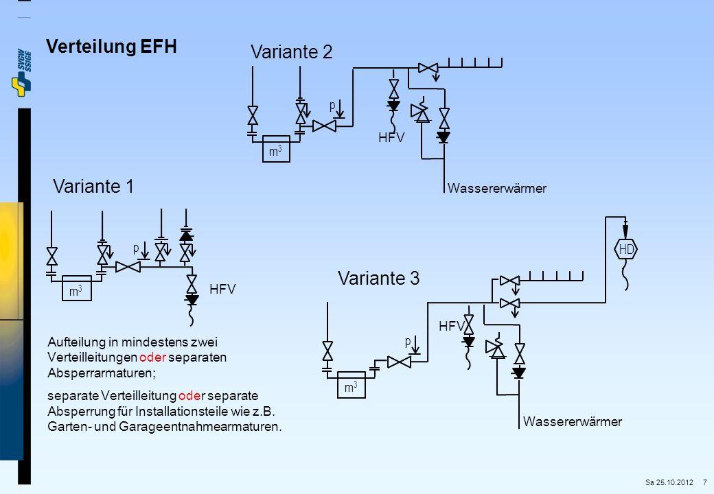 7 Verteilung EFH Aufteilung in mindestens zwei Verteilleitungen oder separaten Absperrarmaturen; separate Verteilleitung oder separate Absperrung für