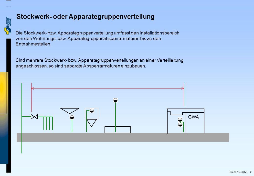 Rohrweitenbestimmung - vereinfachte Methode 29 Verteilleitung WarmwasserTreppenhaus rechts18.7m Stockwerkverteilung 3.