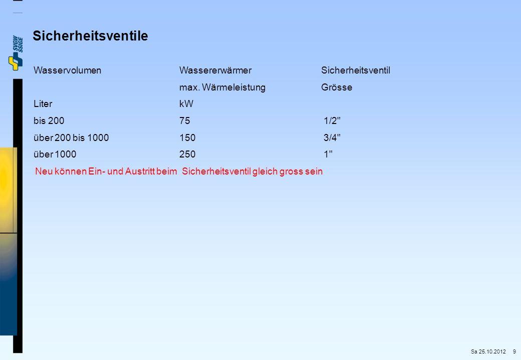 9 Sicherheitsventile WasservolumenWassererwärmerSicherheitsventil max. WärmeleistungGrösse LiterkW bis 20075 1/2