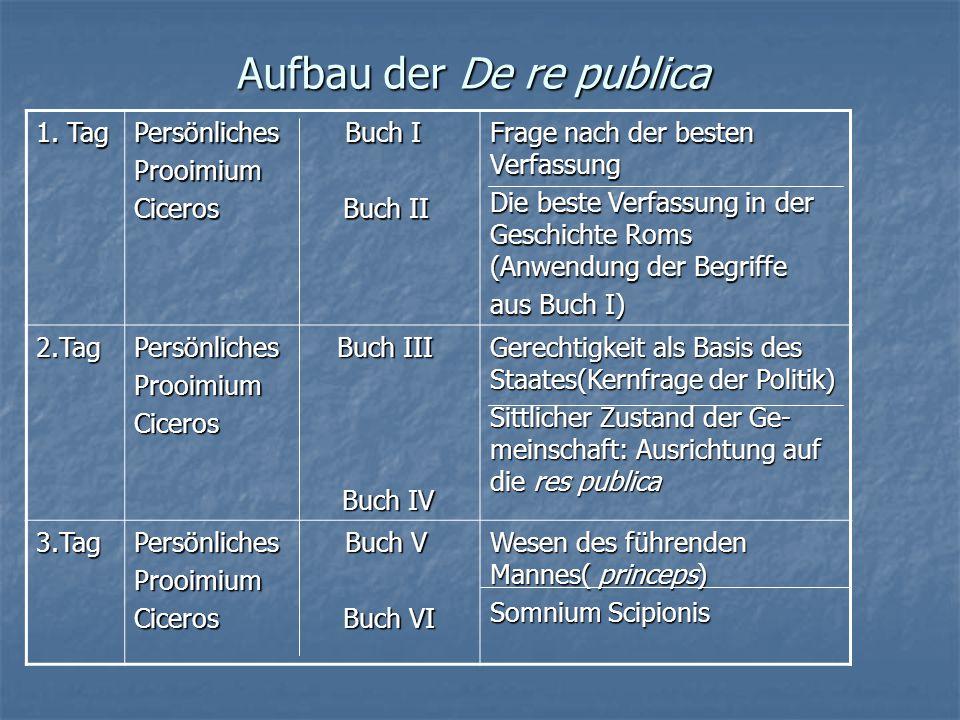 Aufbau der De re publica 1.