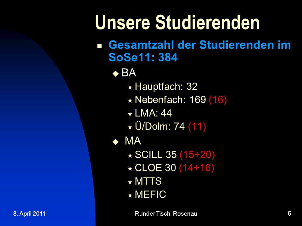 8. April 2011Runder Tisch Rosenau5 Unsere Studierenden Gesamtzahl der Studierenden im SoSe11: 384  BA  Hauptfach: 32  Nebenfach: 169 (16)  LMA: 4