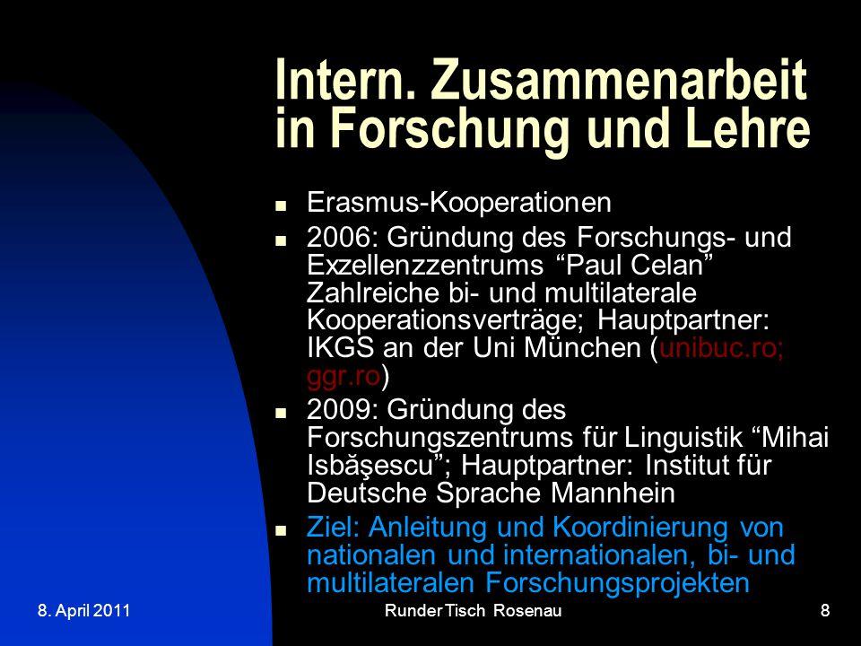 8.April 2011Runder Tisch Rosenau9 Intern.