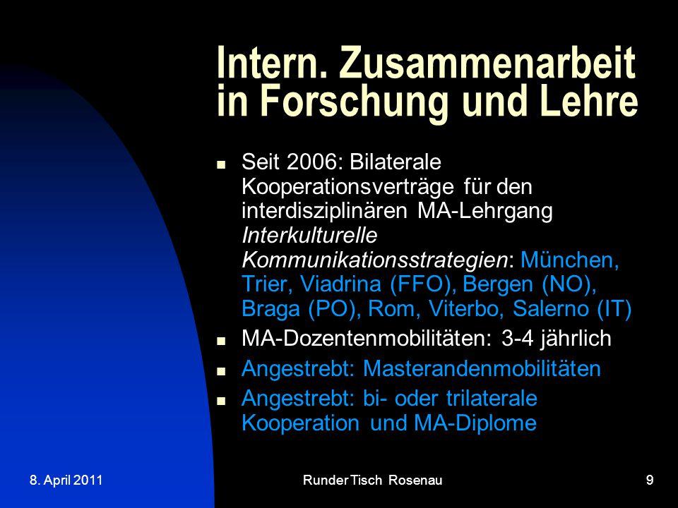 8.April 2011Runder Tisch Rosenau10 Intern.