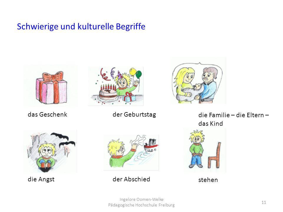 Schwierige und kulturelle Begriffe das Geschenkder Geburtstag die Familie – die Eltern – das Kind die Angstder Abschied stehen Ingelore Oomen-Welke Pädagogische Hochschule Freiburg 11