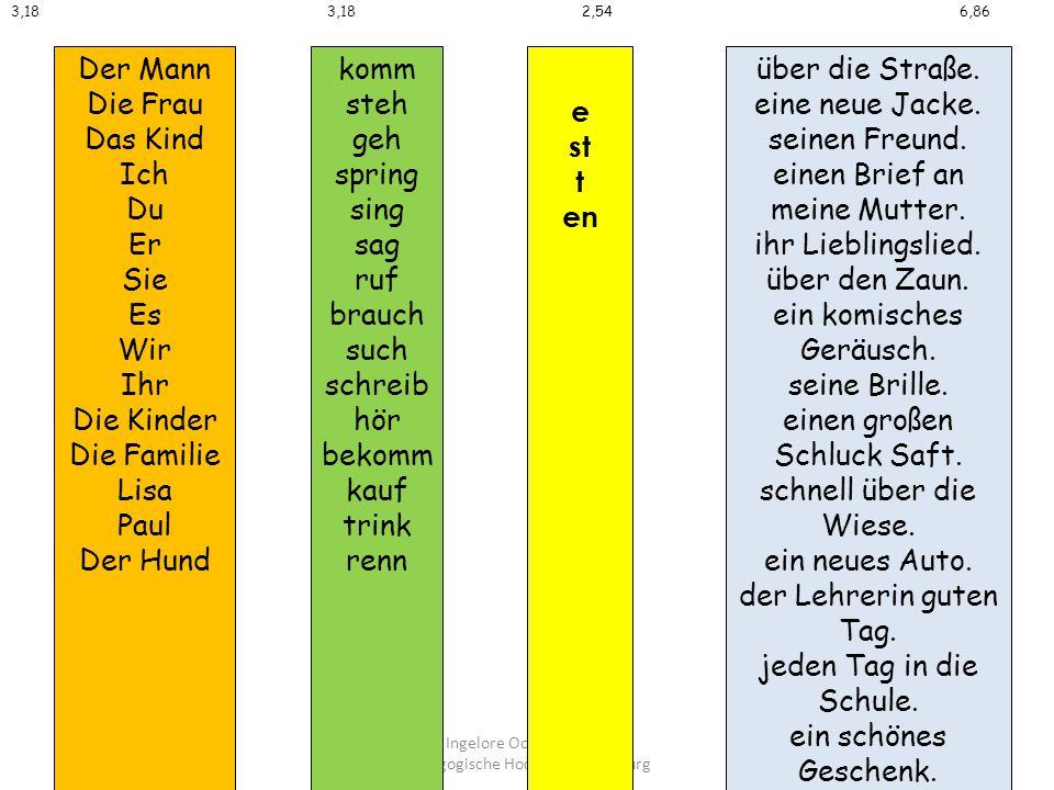 Ingelore Oomen-Welke Pädagogische Hochschule Freiburg 23 Der Mann Die Frau Das Kind Ich Du Er Sie Es Wir Ihr Die Kinder Die Familie Lisa Paul Der Hund