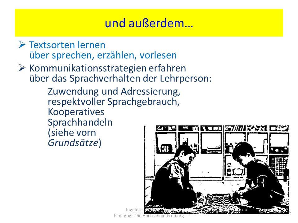 und außerdem…  Textsorten lernen über sprechen, erzählen, vorlesen  Kommunikationsstrategien erfahren über das Sprachverhalten der Lehrperson: Zuwendung und Adressierung, respektvoller Sprachgebrauch, Kooperatives Sprachhandeln (siehe vorn Grundsätze) Ingelore Oomen-Welke Pädagogische Hochschule Freiburg 24