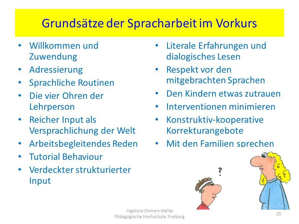 Grundsätze der Spracharbeit im Vorkurs Willkommen und Zuwendung Adressierung Sprachliche Routinen Die vier Ohren der Lehrperson Reicher Input als Vers