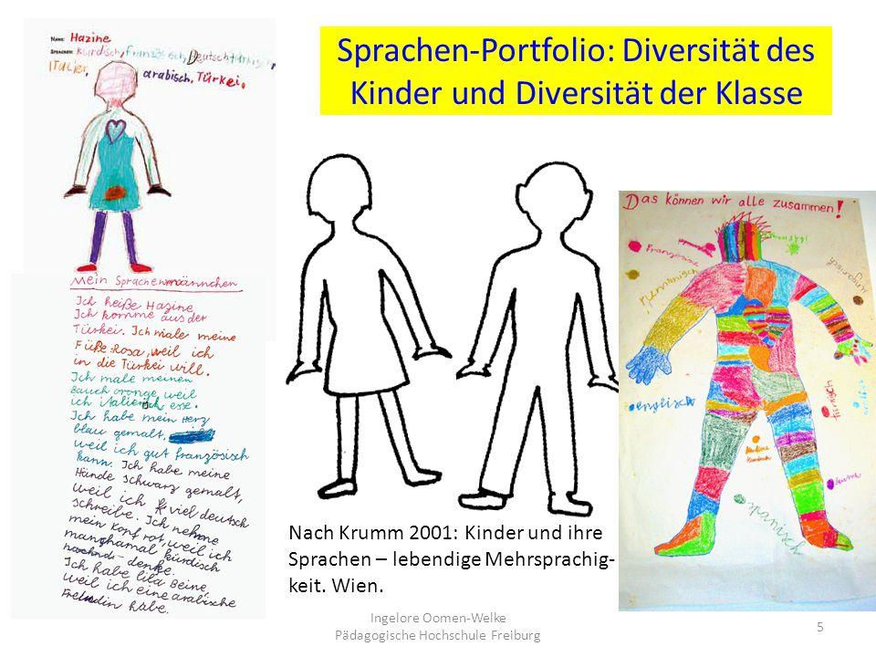 Sprachen-Portfolio: Diversität des Kinder und Diversität der Klasse Ingelore Oomen-Welke Pädagogische Hochschule Freiburg 5 Nach Krumm 2001: Kinder un