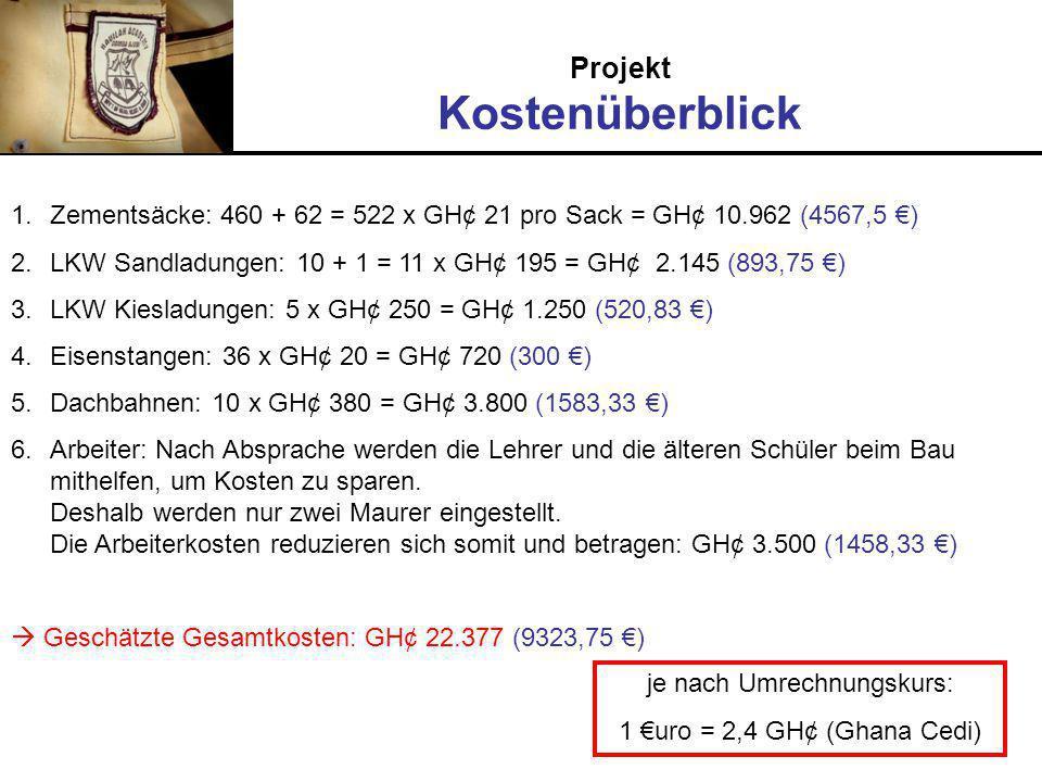 Projekt Kostenüberblick 1.Zementsäcke: 460 + 62 = 522 x GH¢ 21 pro Sack = GH¢ 10.962 (4567,5 €) 2.LKW Sandladungen: 10 + 1 = 11 x GH¢ 195 = GH¢ 2.145 (893,75 €) 3.LKW Kiesladungen: 5 x GH¢ 250 = GH¢ 1.250 (520,83 €) 4.Eisenstangen: 36 x GH¢ 20 = GH¢ 720 (300 €) 5.Dachbahnen: 10 x GH¢ 380 = GH¢ 3.800 (1583,33 €) 6.Arbeiter: Nach Absprache werden die Lehrer und die älteren Schüler beim Bau mithelfen, um Kosten zu sparen.