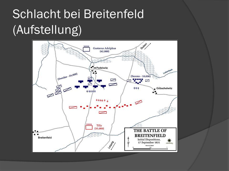 Schlacht bei Breitenfeld (Aufstellung)