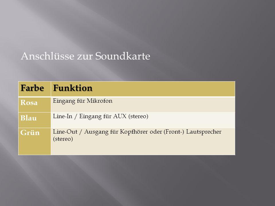 Anschlüsse zur SoundkarteFarbeFunktion Rosa Eingang für Mikrofon Blau Line-In / Eingang für AUX (stereo) Grün Line-Out / Ausgang für Kopfhörer oder (F