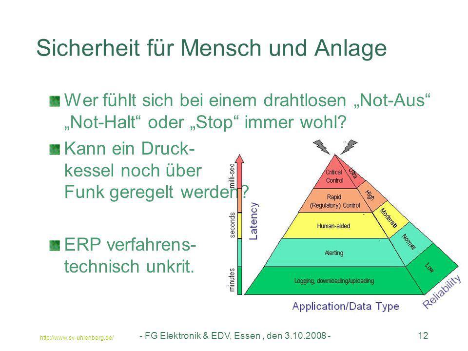 """http://www.sv-uhlenberg.de/ - FG Elektronik & EDV, Essen, den 3.10.2008 -12 Sicherheit für Mensch und Anlage Wer fühlt sich bei einem drahtlosen """"Not-"""