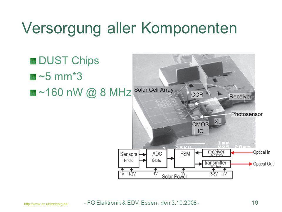 http://www.sv-uhlenberg.de/ - FG Elektronik & EDV, Essen, den 3.10.2008 -19 Versorgung aller Komponenten DUST Chips ~5 mm*3 ~160 nW @ 8 MHz