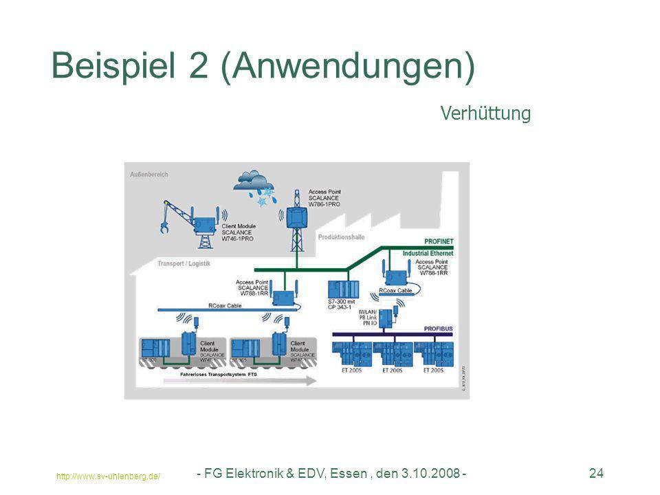 http://www.sv-uhlenberg.de/ - FG Elektronik & EDV, Essen, den 3.10.2008 -24 Beispiel 2 (Anwendungen) Verhüttung