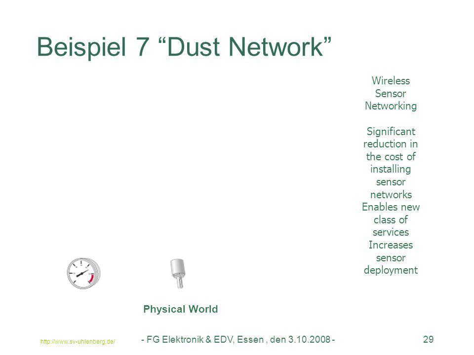 "http://www.sv-uhlenberg.de/ - FG Elektronik & EDV, Essen, den 3.10.2008 -29 Physical World Beispiel 7 ""Dust Network"" Wireless Sensor Networking Signif"