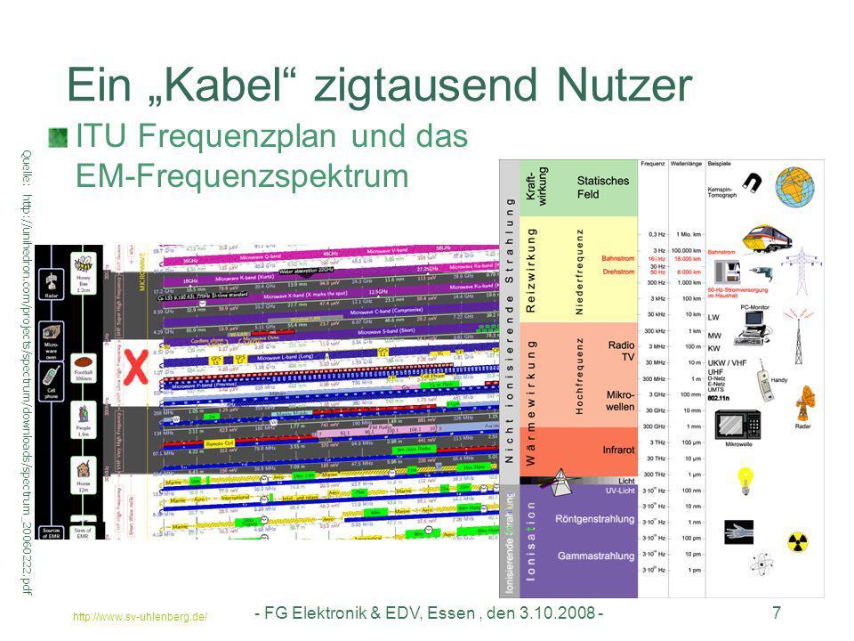 """http://www.sv-uhlenberg.de/ - FG Elektronik & EDV, Essen, den 3.10.2008 -7 Ein """"Kabel"""" zigtausend Nutzer ITU Frequenzplan und das EM-Frequenzspektrum"""