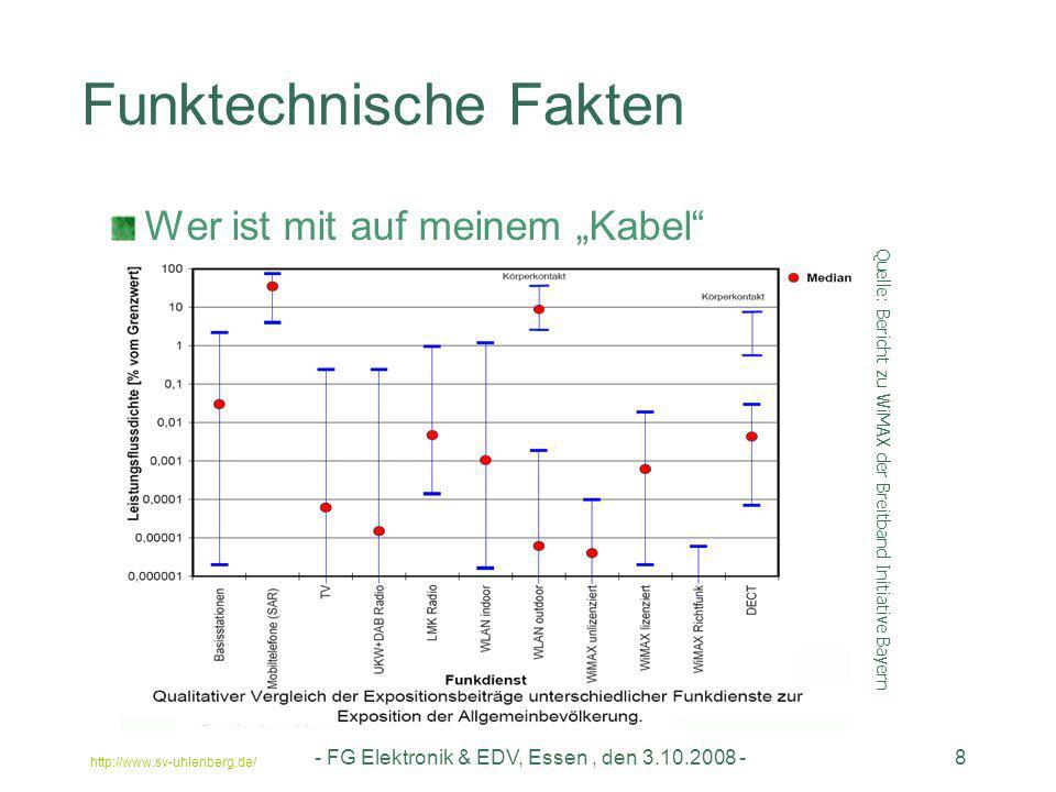 """http://www.sv-uhlenberg.de/ - FG Elektronik & EDV, Essen, den 3.10.2008 -8 Funktechnische Fakten Wer ist mit auf meinem """"Kabel"""" Quelle: Bericht zu WiM"""