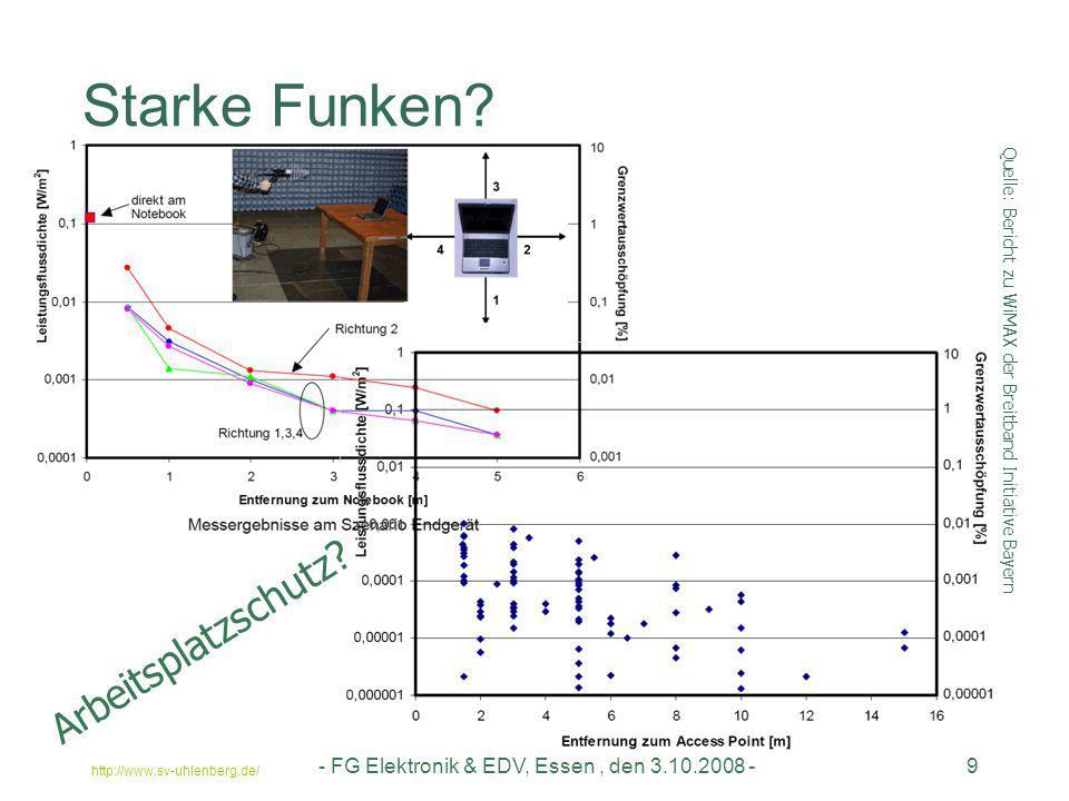 http://www.sv-uhlenberg.de/ - FG Elektronik & EDV, Essen, den 3.10.2008 -9 Starke Funken? Quelle: Bericht zu WiMAX der Breitband Initiative Bayern Arb