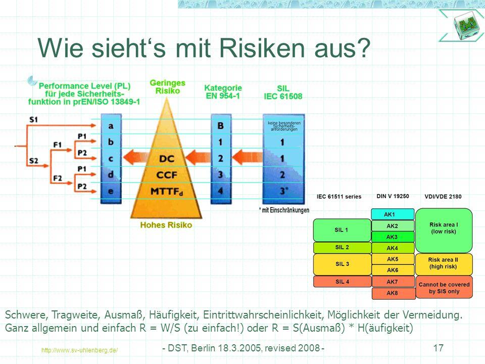 http://www.sv-uhlenberg.de/ - DST, Berlin 18.3.2005, revised 2008 -17 Wie sieht's mit Risiken aus.