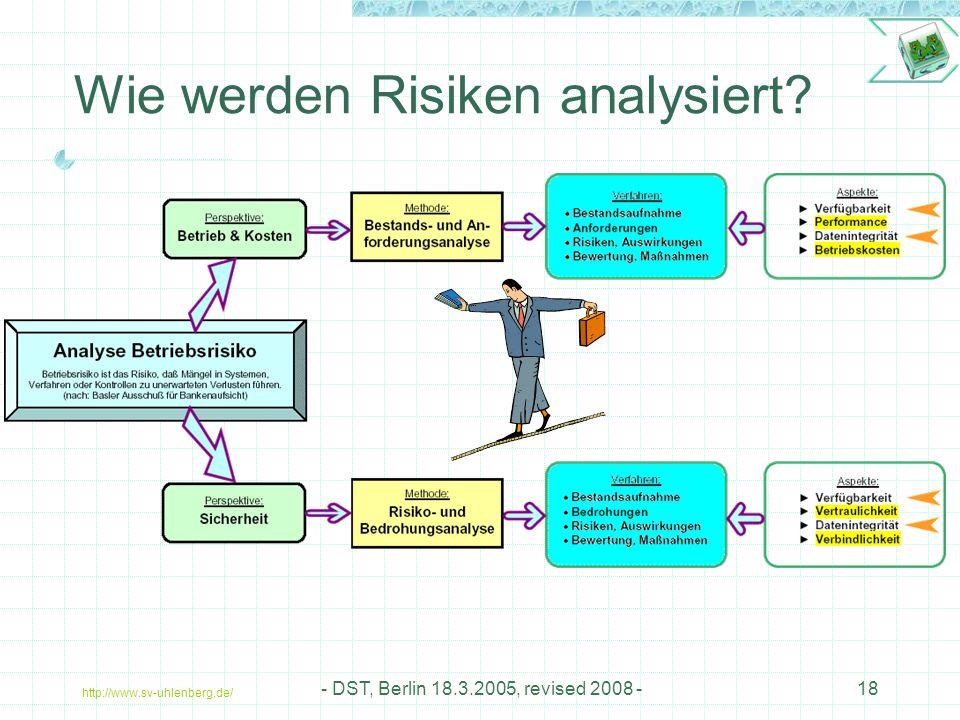 http://www.sv-uhlenberg.de/ - DST, Berlin 18.3.2005, revised 2008 -18 Wie werden Risiken analysiert?