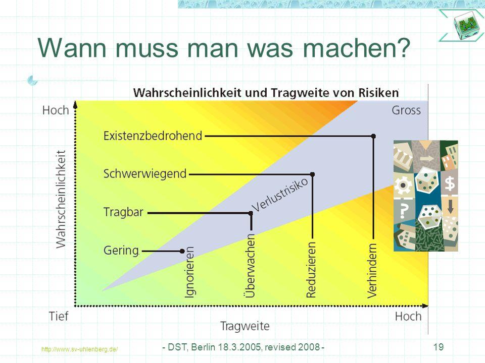 http://www.sv-uhlenberg.de/ - DST, Berlin 18.3.2005, revised 2008 -19 Wann muss man was machen?