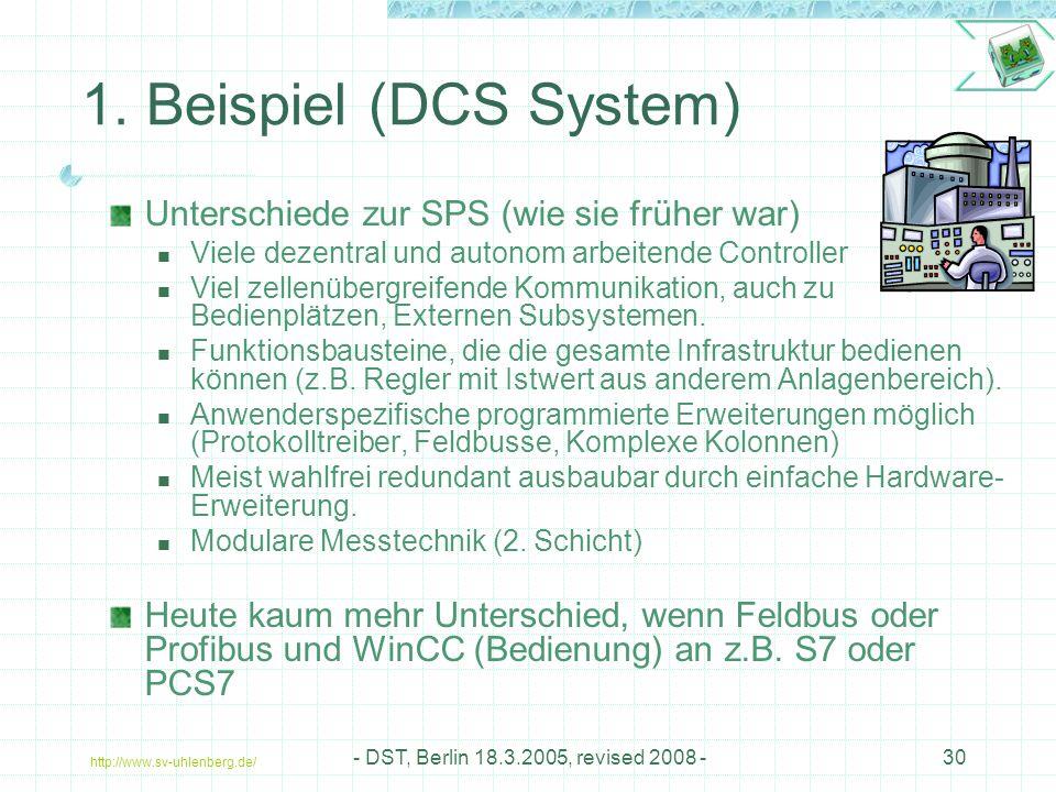 http://www.sv-uhlenberg.de/ - DST, Berlin 18.3.2005, revised 2008 -30 1.