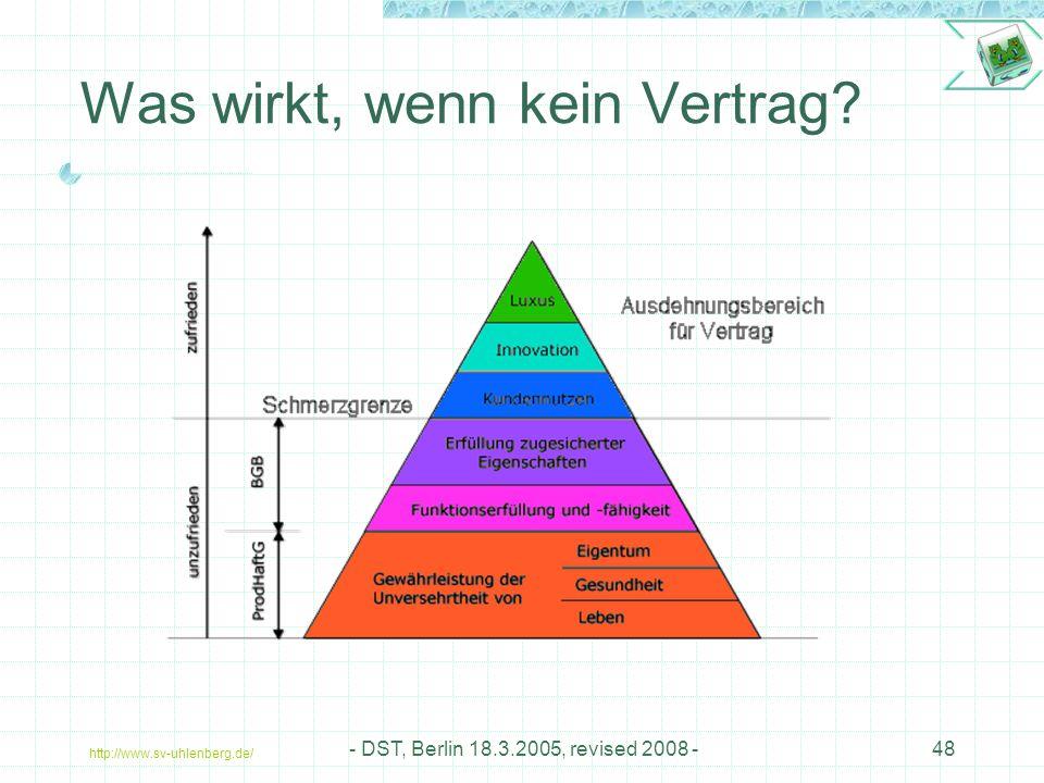 http://www.sv-uhlenberg.de/ - DST, Berlin 18.3.2005, revised 2008 -48 Was wirkt, wenn kein Vertrag?