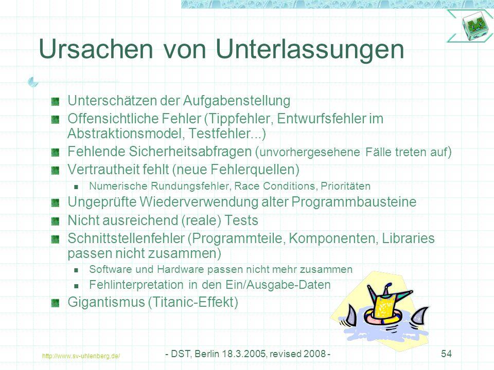 http://www.sv-uhlenberg.de/ - DST, Berlin 18.3.2005, revised 2008 -54 Ursachen von Unterlassungen Unterschätzen der Aufgabenstellung Offensichtliche Fehler (Tippfehler, Entwurfsfehler im Abstraktionsmodel, Testfehler...) Fehlende Sicherheitsabfragen ( unvorhergesehene Fälle treten auf ) Vertrautheit fehlt (neue Fehlerquellen) Numerische Rundungsfehler, Race Conditions, Prioritäten Ungeprüfte Wiederverwendung alter Programmbausteine Nicht ausreichend (reale) Tests Schnittstellenfehler (Programmteile, Komponenten, Libraries passen nicht zusammen) Software und Hardware passen nicht mehr zusammen Fehlinterpretation in den Ein/Ausgabe-Daten Gigantismus (Titanic-Effekt)
