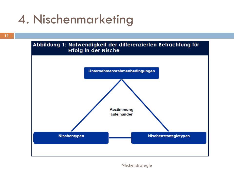 4. Nischenmarketing Nischenstrategie 11