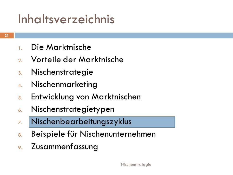 Inhaltsverzeichnis 1.Die Marktnische 2. Vorteile der Marktnische 3.