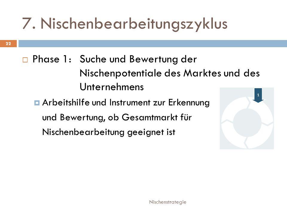 7. Nischenbearbeitungszyklus Nischenstrategie 22  Phase 1:Suche und Bewertung der Nischenpotentiale des Marktes und des Unternehmens  Arbeitshilfe u