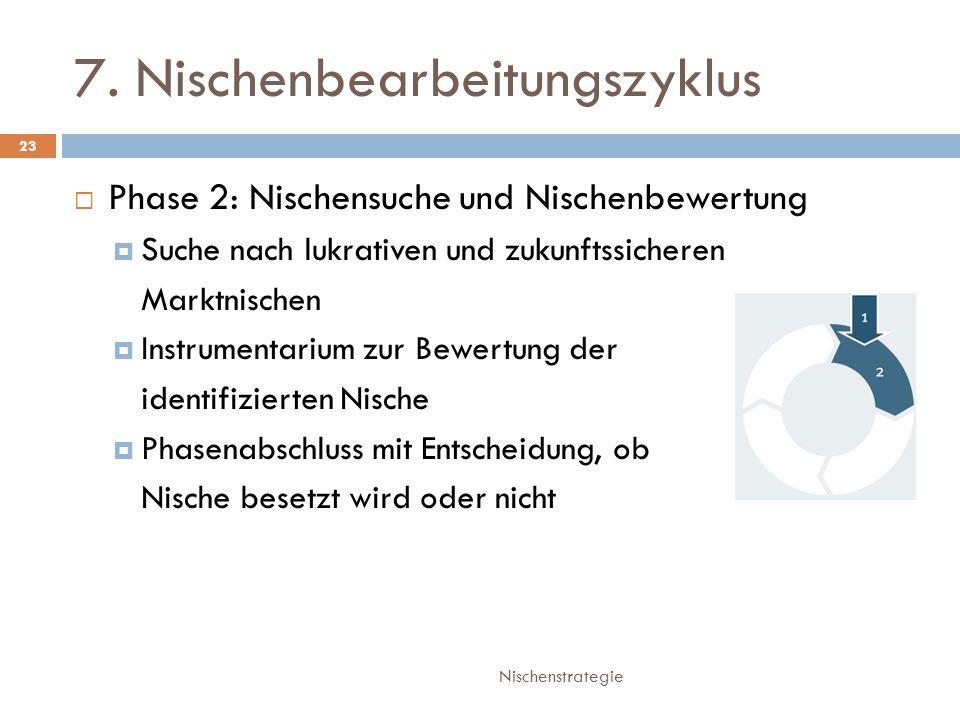 7. Nischenbearbeitungszyklus Nischenstrategie 23  Phase 2: Nischensuche und Nischenbewertung  Suche nach lukrativen und zukunftssicheren Marktnische
