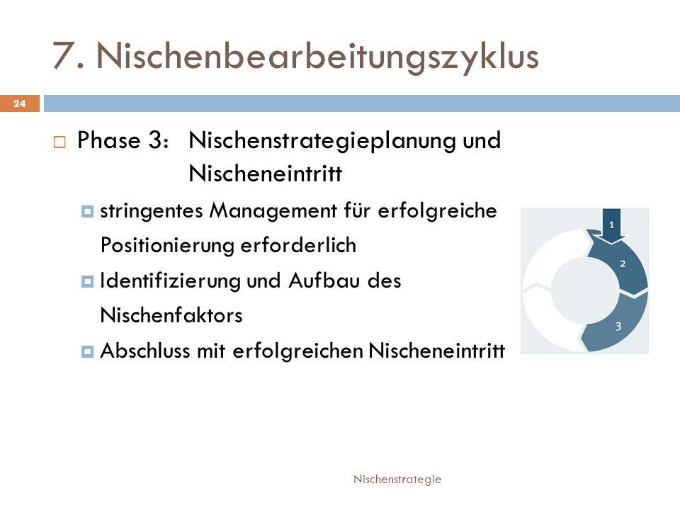7. Nischenbearbeitungszyklus Nischenstrategie 24  Phase 3: Nischenstrategieplanung und Nischeneintritt  stringentes Management für erfolgreiche Posi