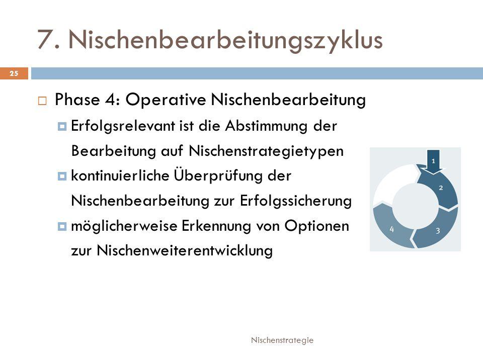 7. Nischenbearbeitungszyklus Nischenstrategie 25  Phase 4: Operative Nischenbearbeitung  Erfolgsrelevant ist die Abstimmung der Bearbeitung auf Nisc
