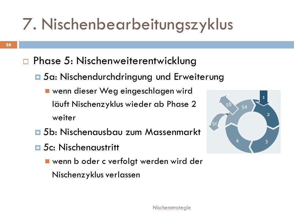 7. Nischenbearbeitungszyklus Nischenstrategie 26  Phase 5: Nischenweiterentwicklung  5a: Nischendurchdringung und Erweiterung wenn dieser Weg einges
