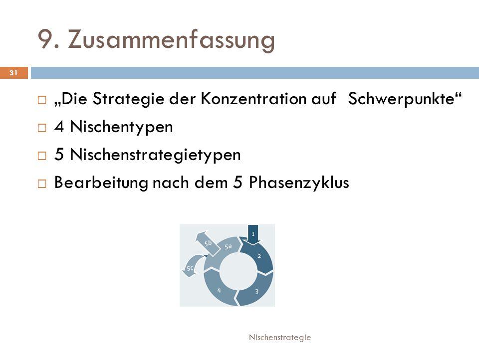 """9. Zusammenfassung Nischenstrategie 31  """"Die Strategie der Konzentration auf Schwerpunkte""""  4 Nischentypen  5 Nischenstrategietypen  Bearbeitung n"""