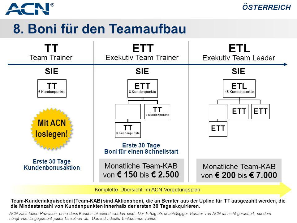 8. Boni für den Teamaufbau ÖSTERREICH ACN zahlt keine Provision, ohne dass Kunden akquiriert worden sind. Der Erfolg als unabhängiger Berater von ACN