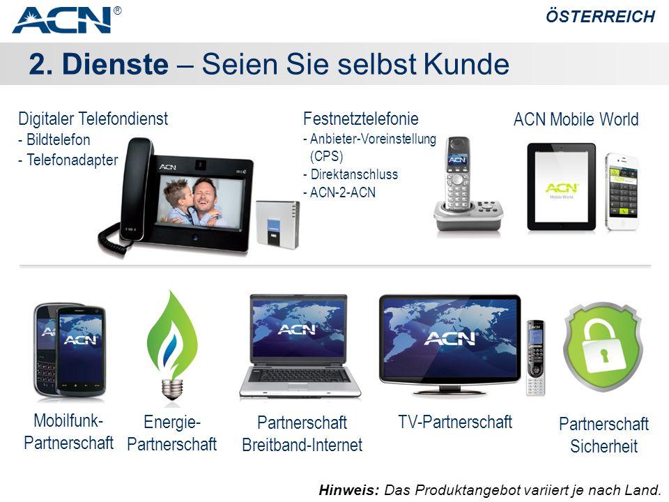 XXX 3.Unser Wettbewerbsvorteil ÖSTERREICH Beziehungsmarketing / Empfehlungsmarketing.
