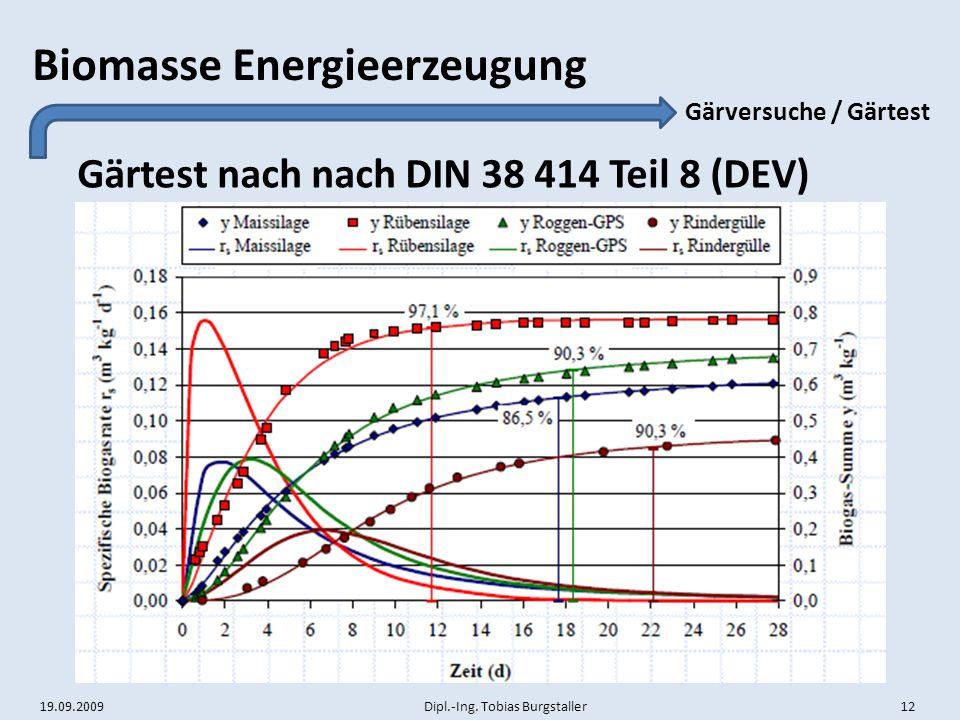 19.09.2009 Dipl.-Ing. Tobias Burgstaller 12 Biomasse Energieerzeugung Gärtest nach nach DIN 38 414 Teil 8 (DEV) Gärversuche / Gärtest