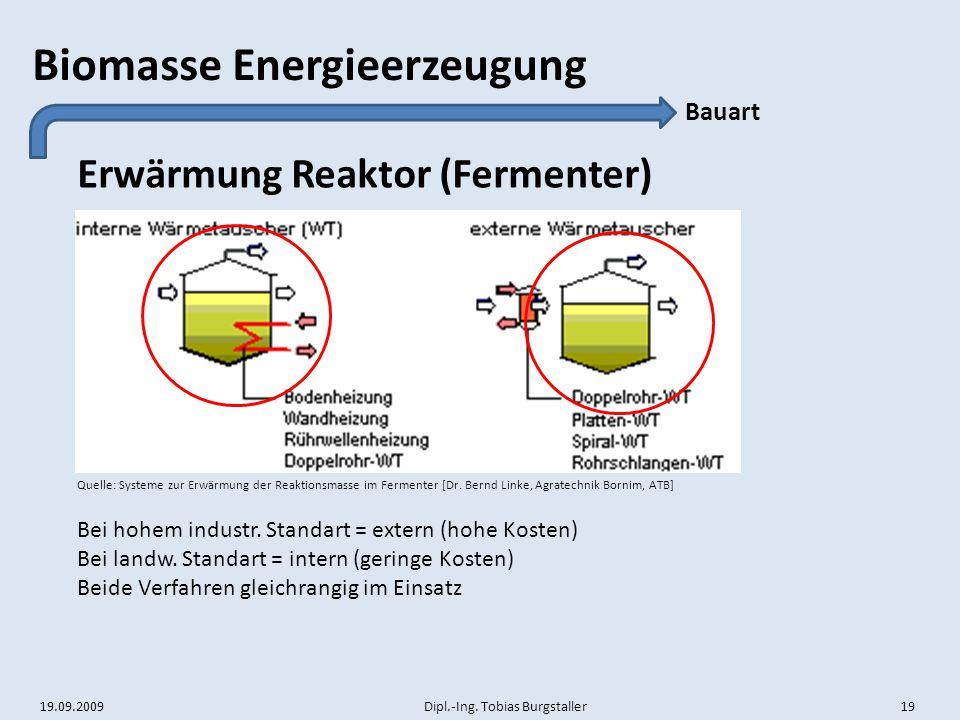 19.09.2009 Dipl.-Ing. Tobias Burgstaller 19 Biomasse Energieerzeugung Erwärmung Reaktor (Fermenter) Bauart Quelle: Systeme zur Erwärmung der Reaktions